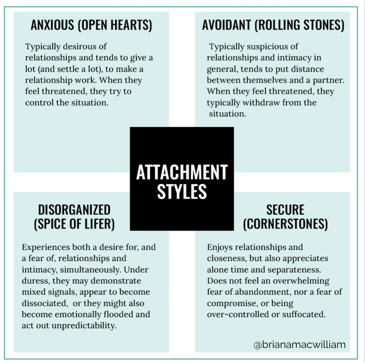 avoidants and dating